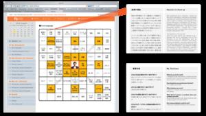 曼荼羅をモデルにした情報整理システム